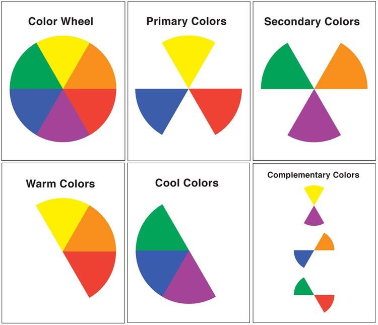 Color Wheel Dgvstyles Ibadancity Fashion College Our Blog